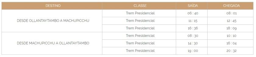 Horários Trem Presidencial Inca Rail